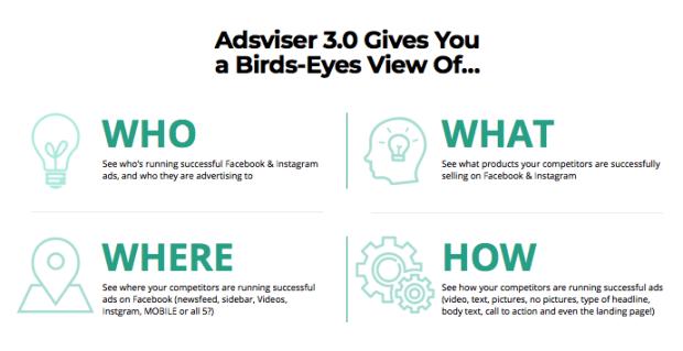 Adsviser 3.0 Software By Abhi Dwivedi Launch