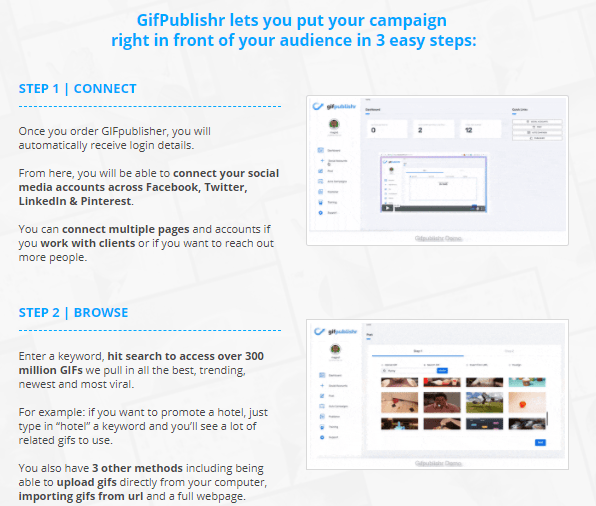 Gifpublishr Gif Marketing By Youzign Works
