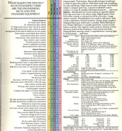 specifications what did the 2nd generation rx 7 come w options standard features rx7club com mazda rx7 forum [ 800 x 1040 Pixel ]