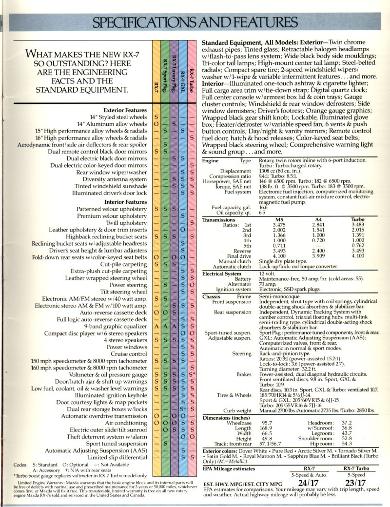 hight resolution of specifications what did the 2nd generation rx 7 come w options standard features rx7club com mazda rx7 forum