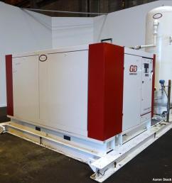 used gardner denver electra saver ii air cooled rotary screw air compressor [ 1000 x 851 Pixel ]