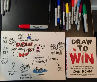 Dan Roam-Visual notes from podcast