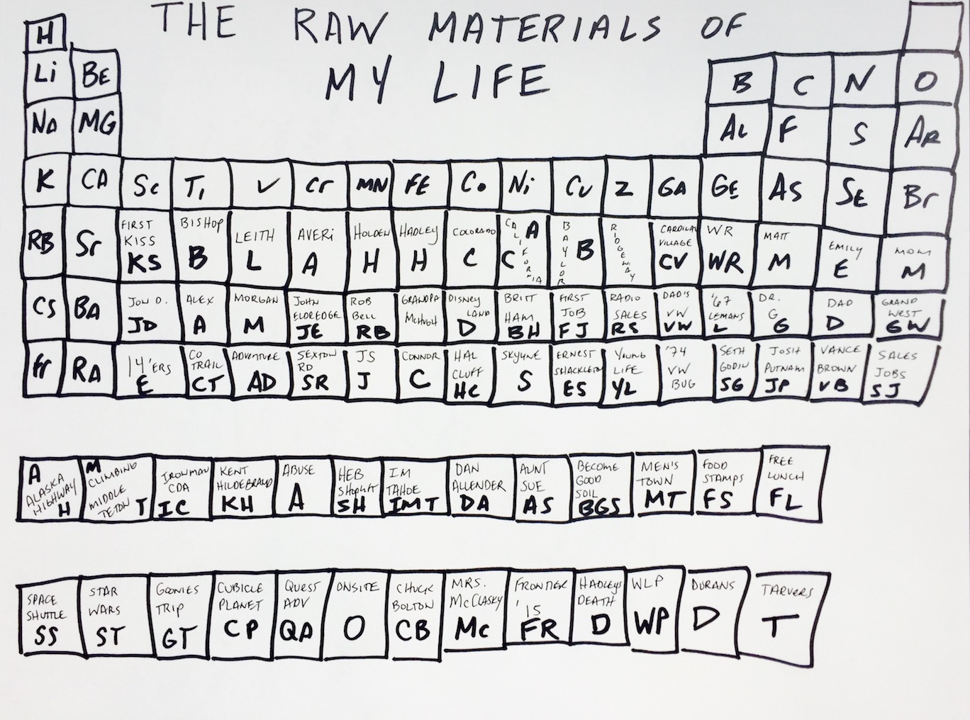 K periodic table image collections periodic table images k periodic table gallery periodic table images the periodic table the raw materials of your life gamestrikefo Images