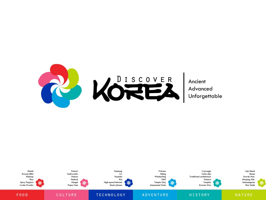 discover-korea-wallpaper-whitebg