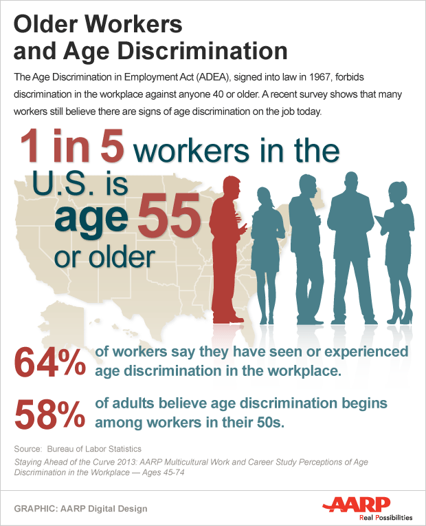 Job Ageism And Labor Law Disputes In The Workplace AARP