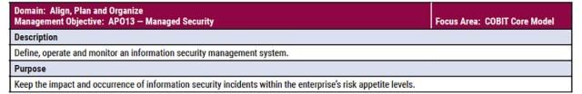 COBIT 2019 - Objectif de gouvernance APO13 - Part 1