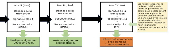 Minage - Etape 4 :la qualification des signatures