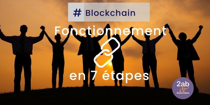 Blockchain : tout le fonctionnement en 7 étapes