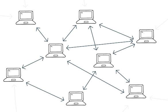 Blockchain : réseau de noeuds interconnectés