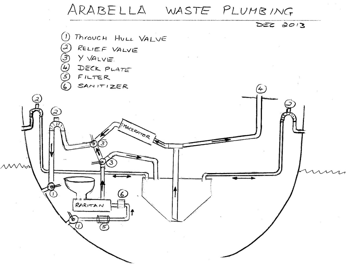 hight resolution of  wasted after waste plumbing