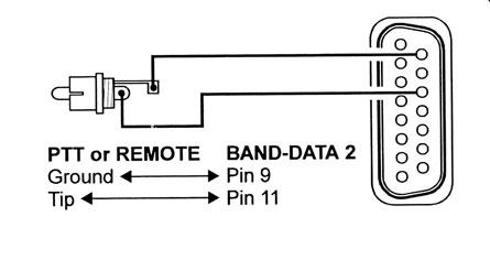 Connecting the Yaesu VL-1000 (Quadra) to the FT-1000MP/MkV