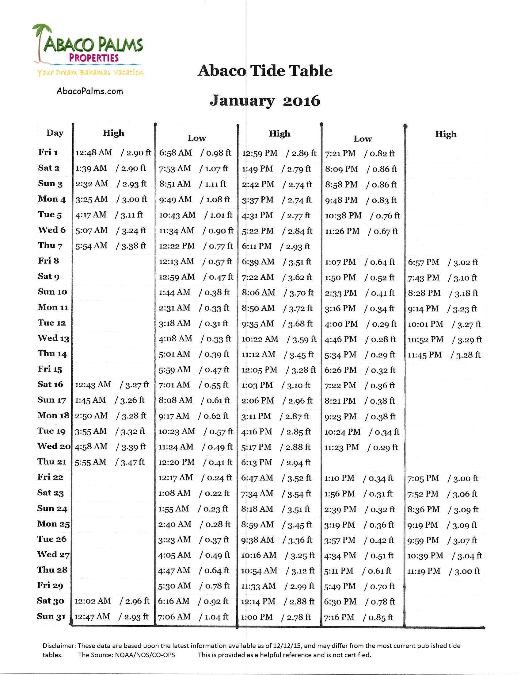 Va tide chart choice image free any chart examples bar harbor me tide chart image collections free any chart examples wa tide chart gallery free nvjuhfo Image collections