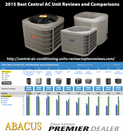 lennox dealer in houston shows lennox xc25 voted best air conditioning brand [ 816 x 1056 Pixel ]