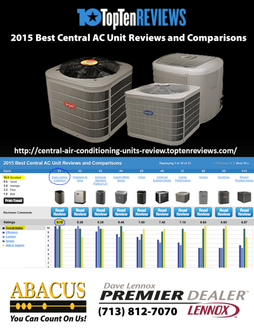 small resolution of lennox dealer in houston shows lennox xc25 voted best air conditioning brand