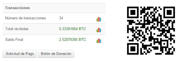 Dirección Bitcoin de Abanlex