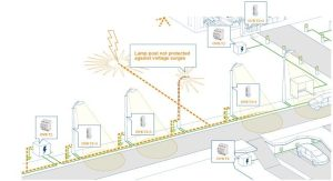Overvoltage protection for LED lighting systems  ABB