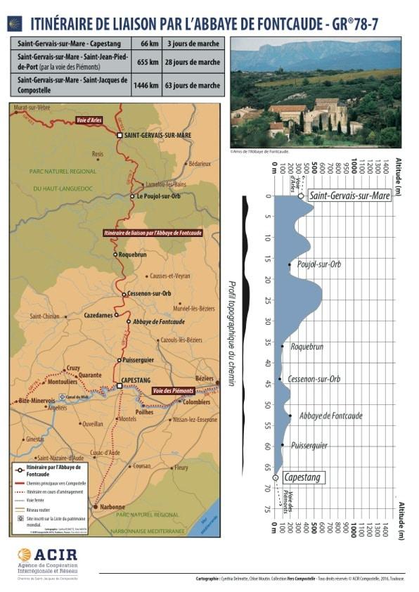 acir-chemin-compostelle-fontcaude-cartographie