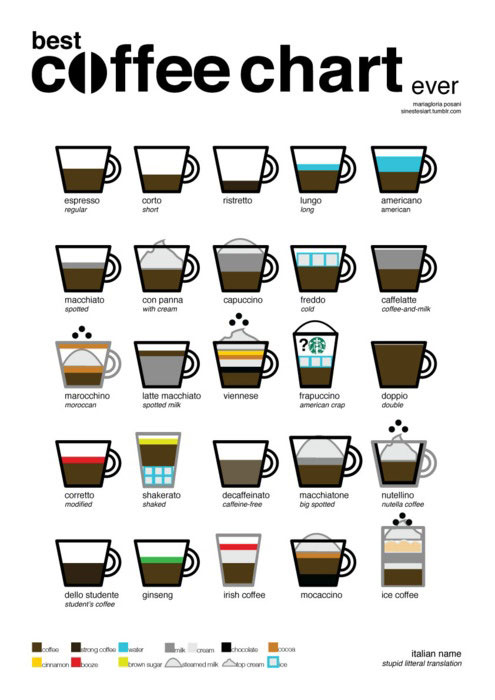 Image Result For How To Make The Best Cup Of Coffee French Pressa