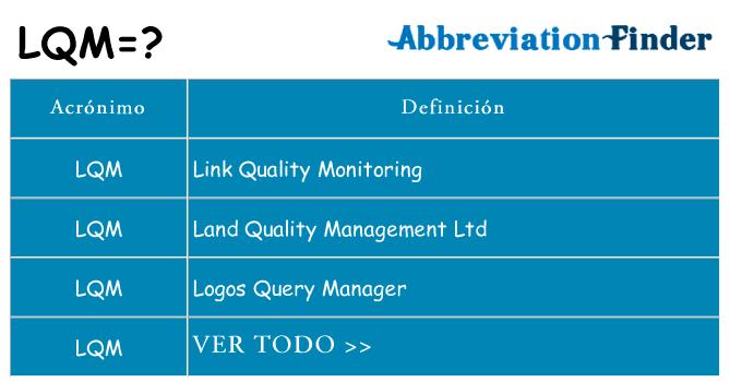 ¿Qué significa LQM? -LQM definiciones | Abreviatura Finder