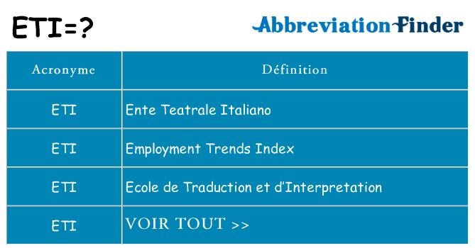 Que signifie pour les ETI? - ETI Définition | Abréviation ...