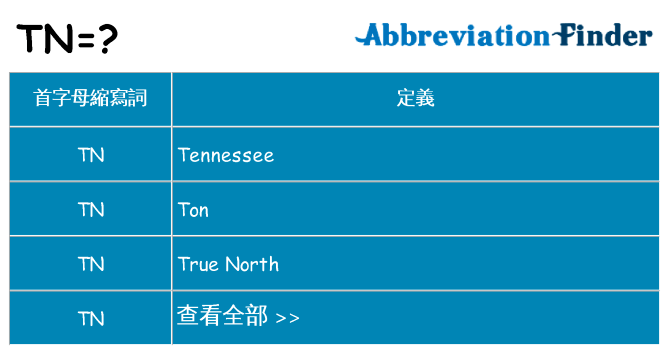 TN是什麼意思? - TN的全稱 | 在線英文縮略詞查詢