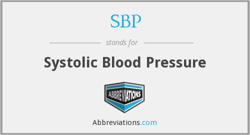 What is the abbreviation for Systolic Blood Pressure?
