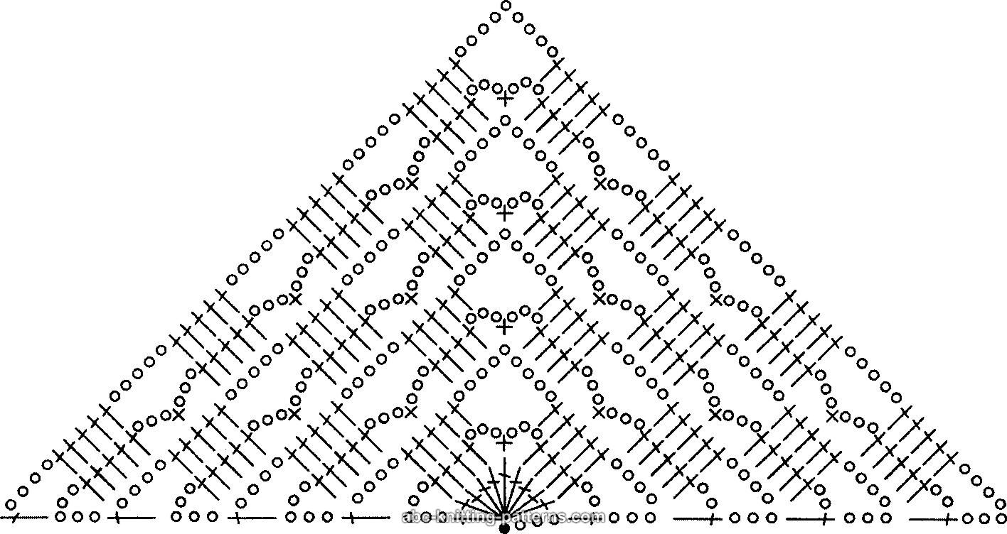 crochet square motif diagram pattern emg 81 wiring abc knitting patterns - flame and ember shawl
