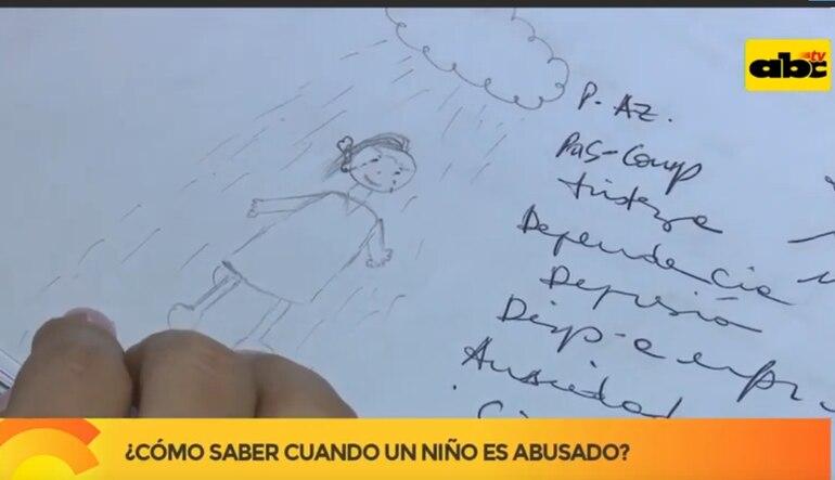 Los dibujos, según una psicóloga, pueden decir mucho sobre si un menor fue o no abusado.