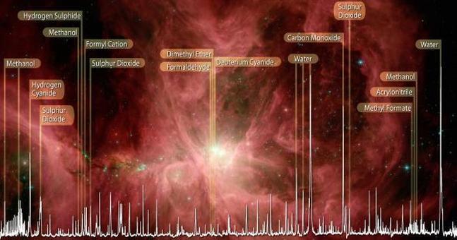 Hallan en la Nebulosa de Orión todos los ingredientes claves para la vida