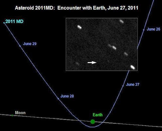 Un asteroide del tamaño de una casa rozará la Tierra el lunes