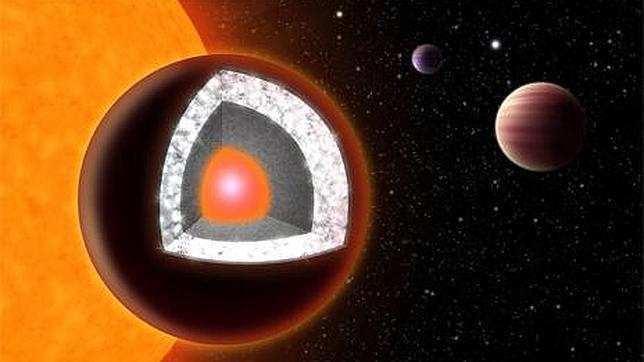 Descubren un planeta de diamante