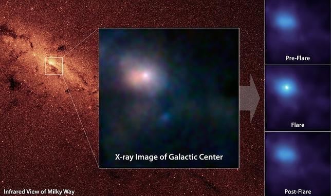 El gran agujero negro de nuestra galaxia suelta un fogonazo