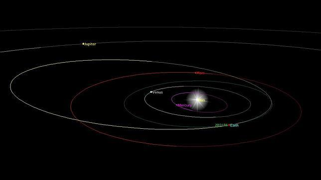 Un asteroide de tamaño de un camión rozó la Tierra este fin de semana