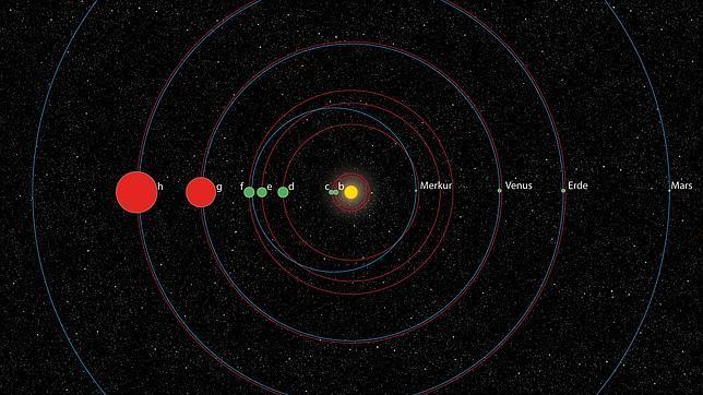Descubren un segundo sistema solar