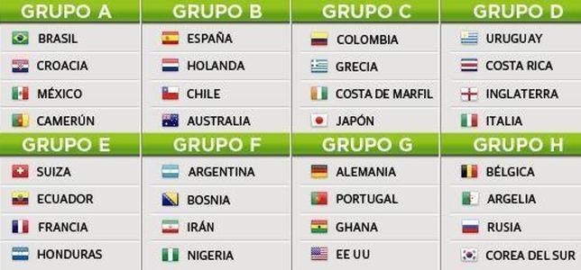 Holanda, Chile y Australia, rivales de España en la primera fase del Mundial