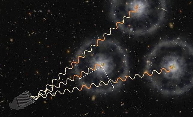 Logran la medida más precisa de la expansión del Universo