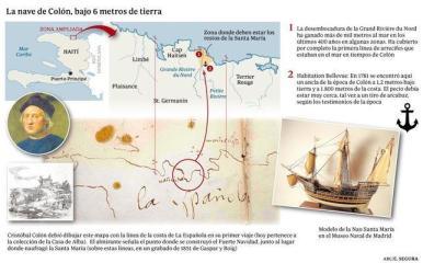 La nao Santa María, de Cristóbal Colón, está enterrada, no bajo el mar en Haití