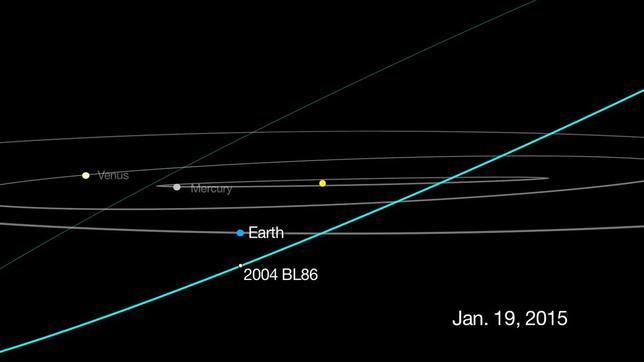 Un asteroide de medio kilómetro pasará cerca de la Tierra el 26 de enero