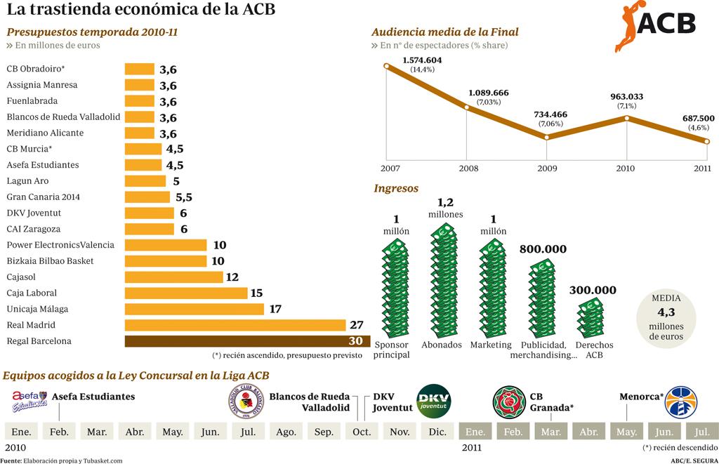 https://i0.wp.com/www.abc.es/gestordocumental/uploads/Deportes/acb2.jpg