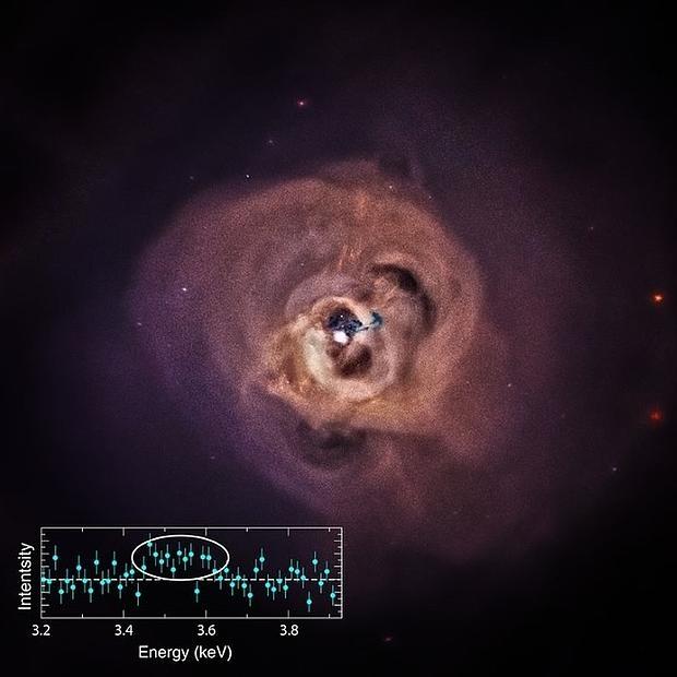 Imagen del cúmulo de Perseo y de la misteriosa línea espectral que no corresponde a ningún tipo de materia conocida