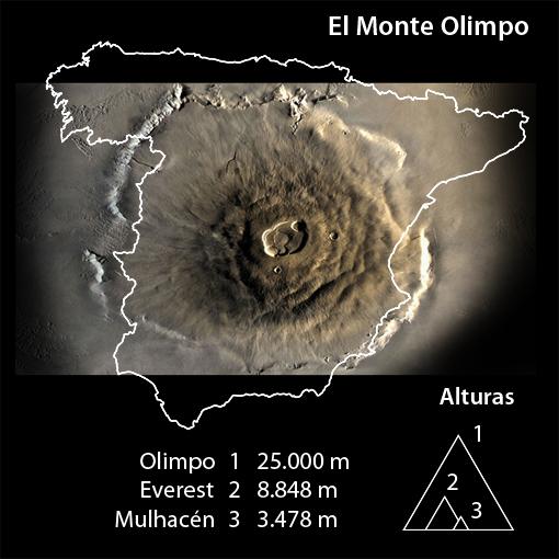 Extensión del Monte Olimpo, un volcán marciano. Marte tuvo una intensa actividad volcánica en el pasado