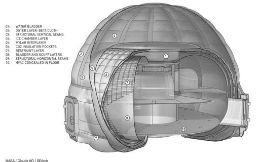 Modelo 3D de la «Mars Ice Dome»