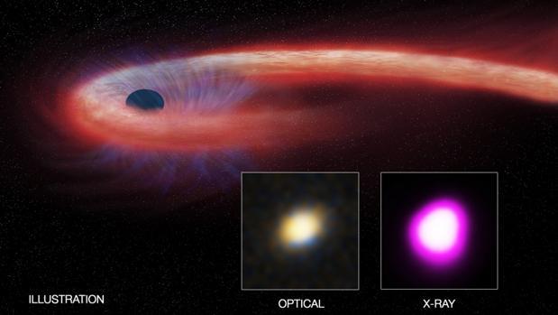 Representación del suceso, ocurrido hace 1.800 millones de años, cuando un agujero negro supermasivo desgarró una estrella