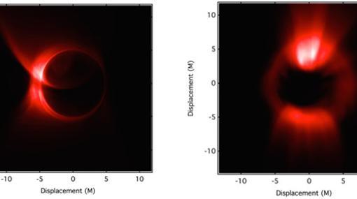 Simulaciones hechas por el equipo del Telescopio del Horizonte de Sucesos (EHT