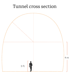 a diagram showing the size of the planned tunnel in snowy hydro 2 0 the power station  [ 1880 x 1086 Pixel ]