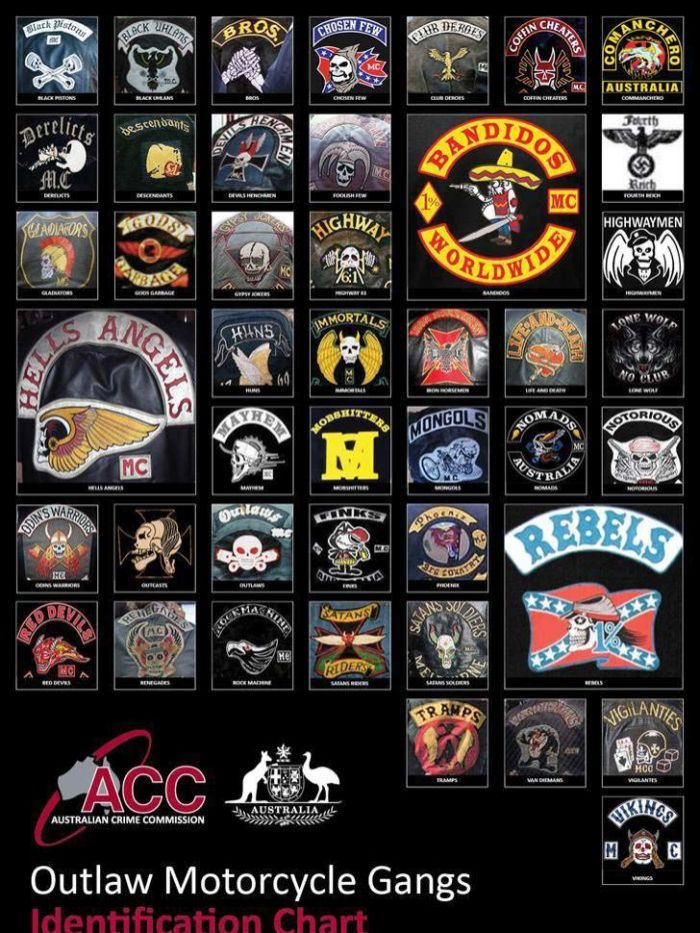 Map Outlaw Motorcycle Gangs