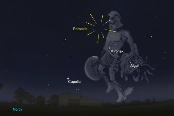 The Perseids radiant