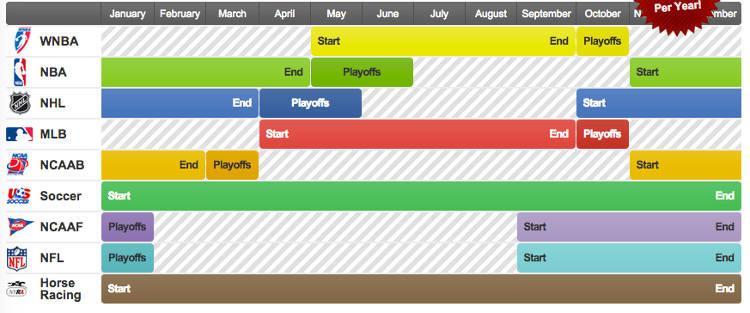 Capture d'écran du calendrier de ZCode