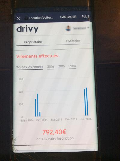 gagner de l'argent en louant sa voiture à des particuliers sur Drivy