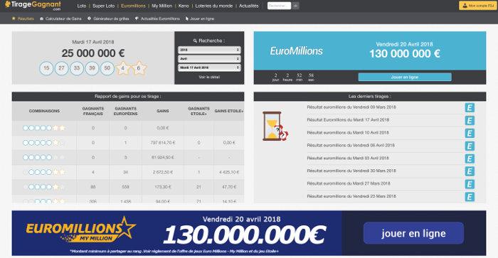 Secret pour gagner euromillions : jouer et vérifier les gains